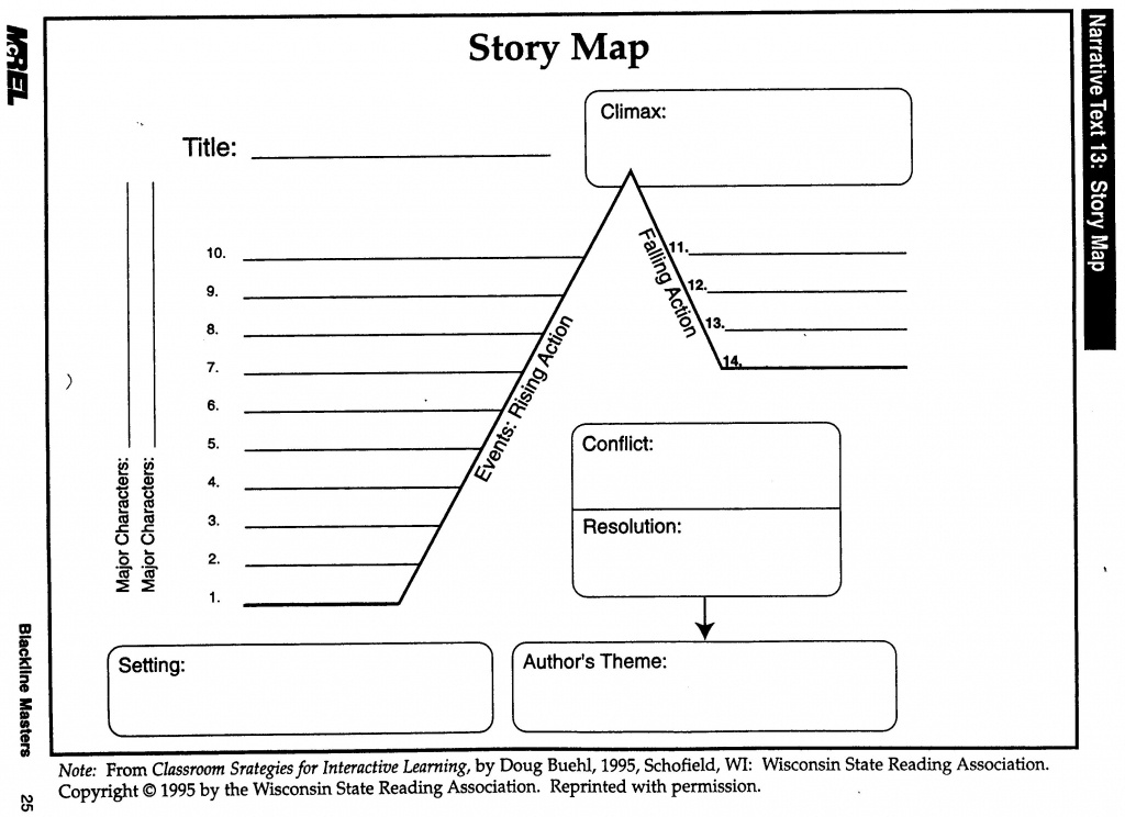 5Th Grade Story Elements Graphic Organizer Good Ole Fashioned Story - Printable Story Map Graphic Organizer