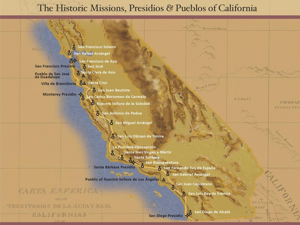All 21 California Missions | Places I Am Going To Go. In 2019 - Southern California Missions Map