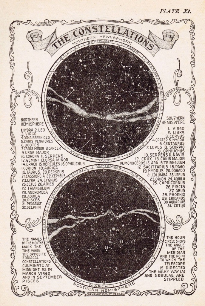 Antique Star Constellations Stock Image | Knickoftime/free - Free Printable Star Maps