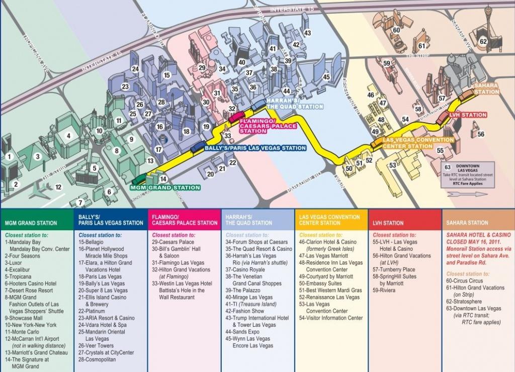 Avoid The Traffic - Las Vegas Monorail   Vegas Baby   Las Vegas - Printable Las Vegas Strip Map 2017
