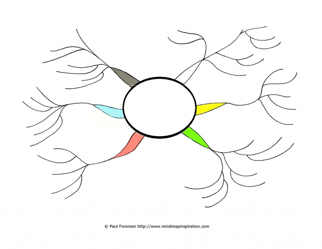 Blank Creative Mind Map - Google Search …   X   Mind … - Printable Mind Maps For Students