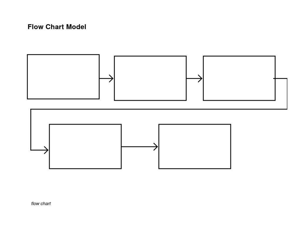Blank Flow Chart Template – Nice Plastic Surgery | Projects To Try - Blank Thinking Maps Printable