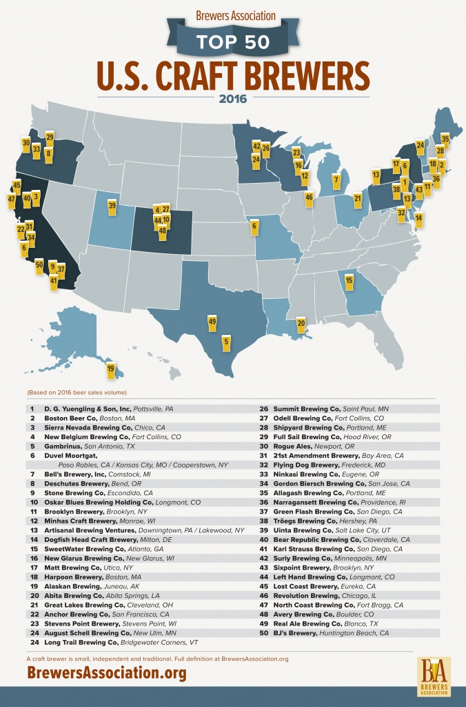 Brewers Association Releases Top 50 Breweries Of 2016 | Brewers - Texas Breweries Map