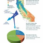California's Water Systems ~ Maven's Notebook   Water News - California Water Map