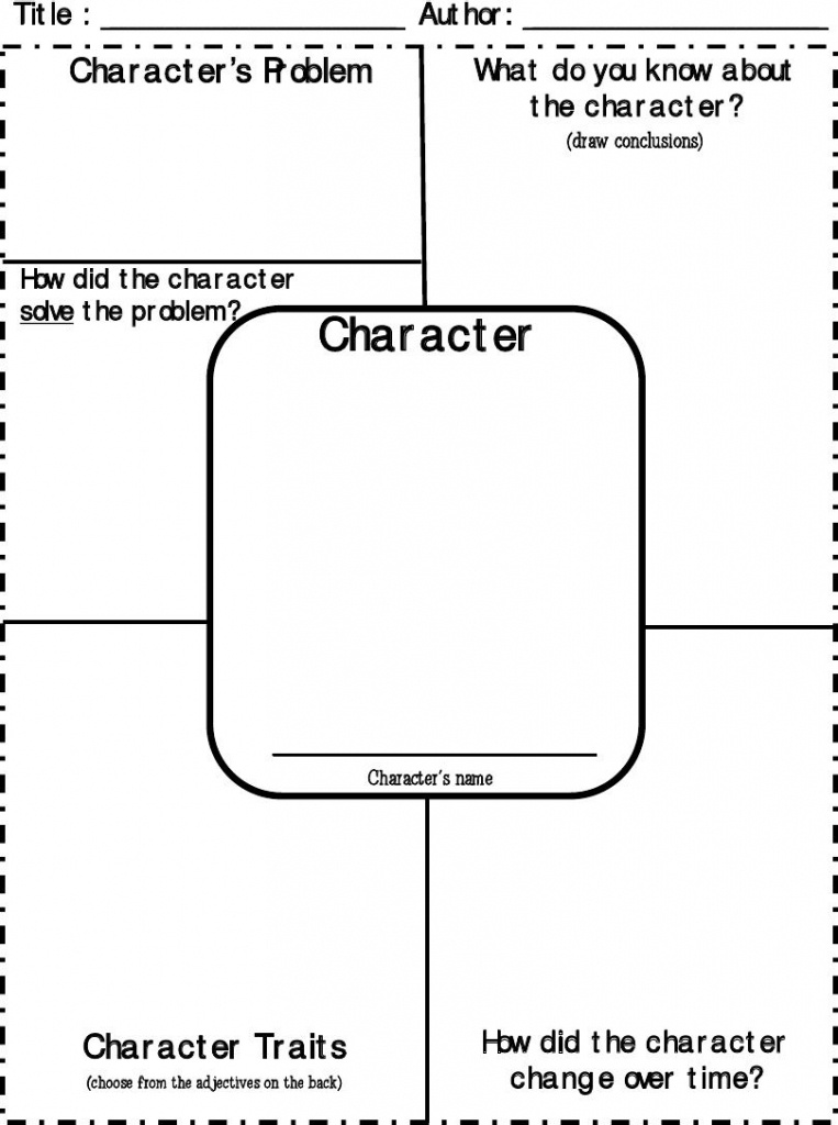 Character Traits-Character Mapgreat One! Also Has A Page Full Of - Printable Character Map