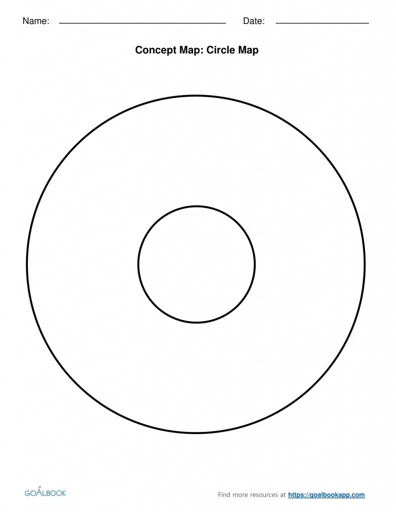 Circle Map Template – Tmplts - Free Printable Circle Map Template