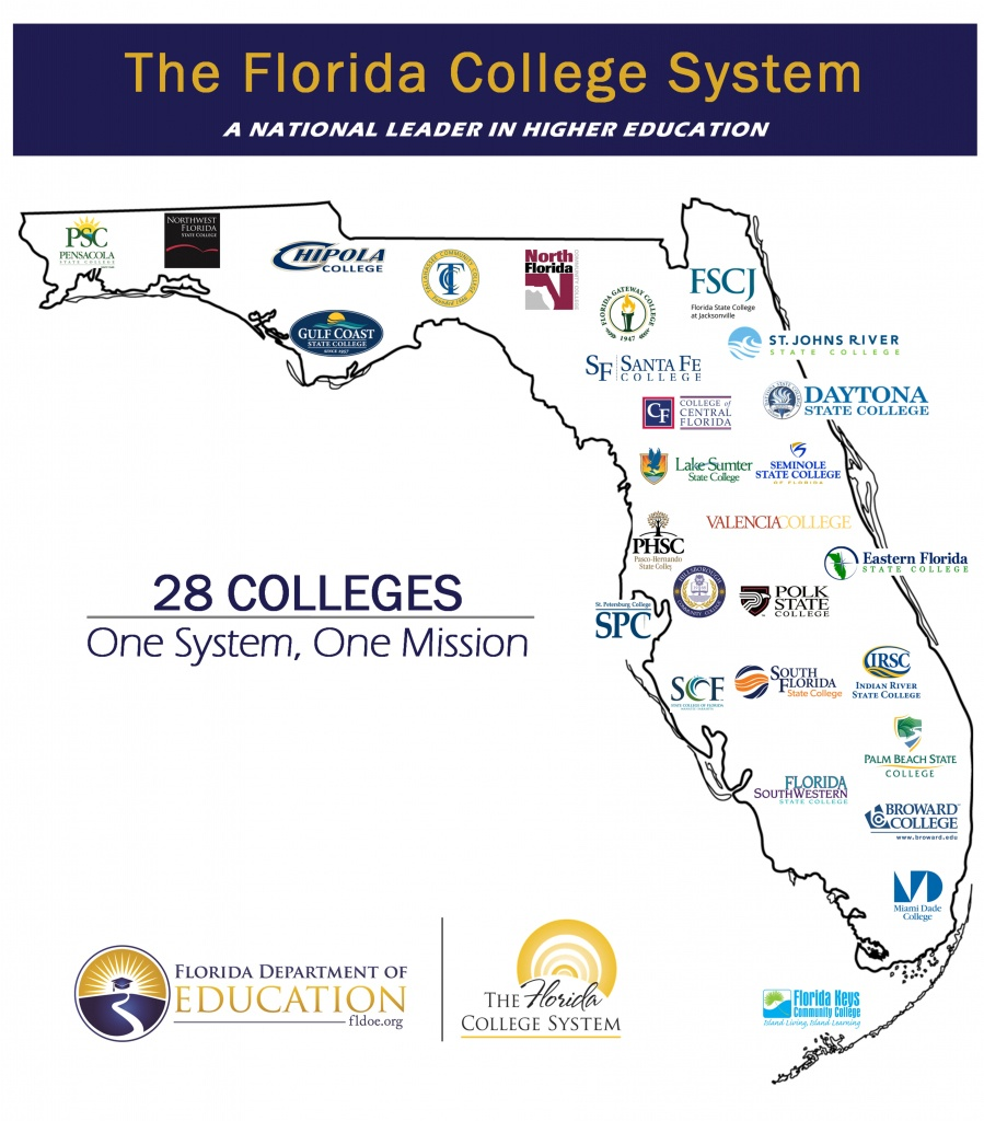 Colleges | The Florida College System - I Want A Map Of Florida