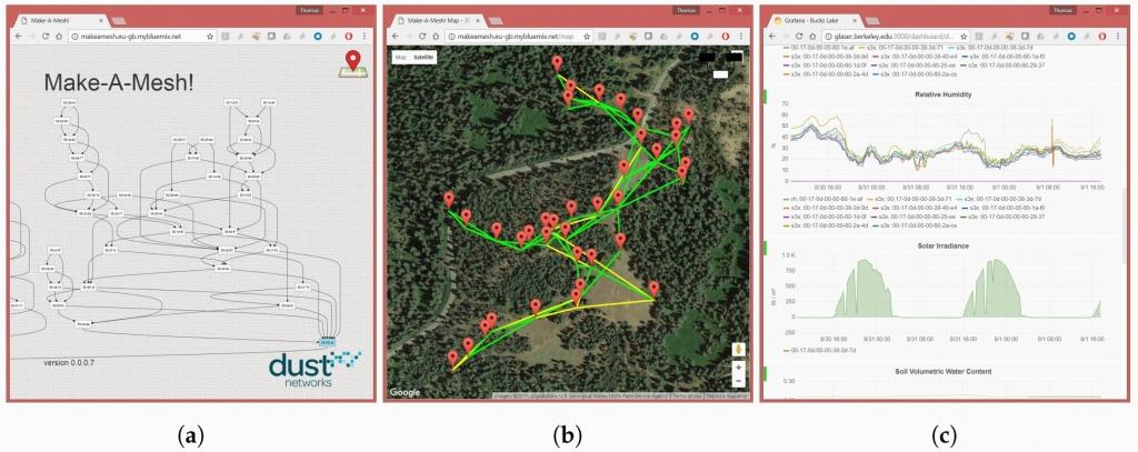 Colorado Topo Maps Free Google Earth Topo Map Fresh Free Printable - Free Printable Topographic Maps