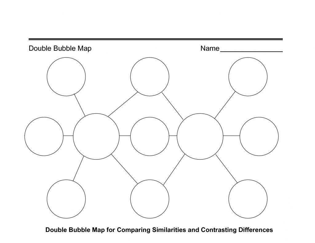 Double Bubble Map Template | Compressportnederland - Free Printable Circle Map Template
