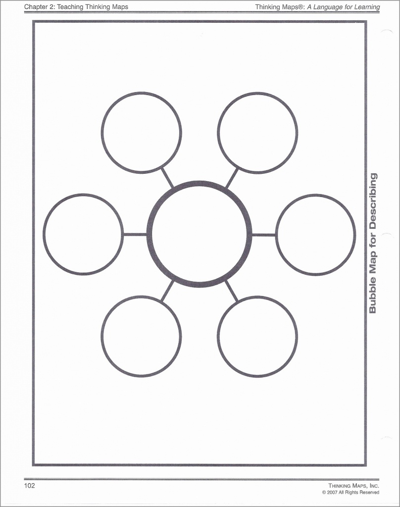 Double Bubble Maps Template | Template Modern Design - Double Bubble Thinking Map Printable