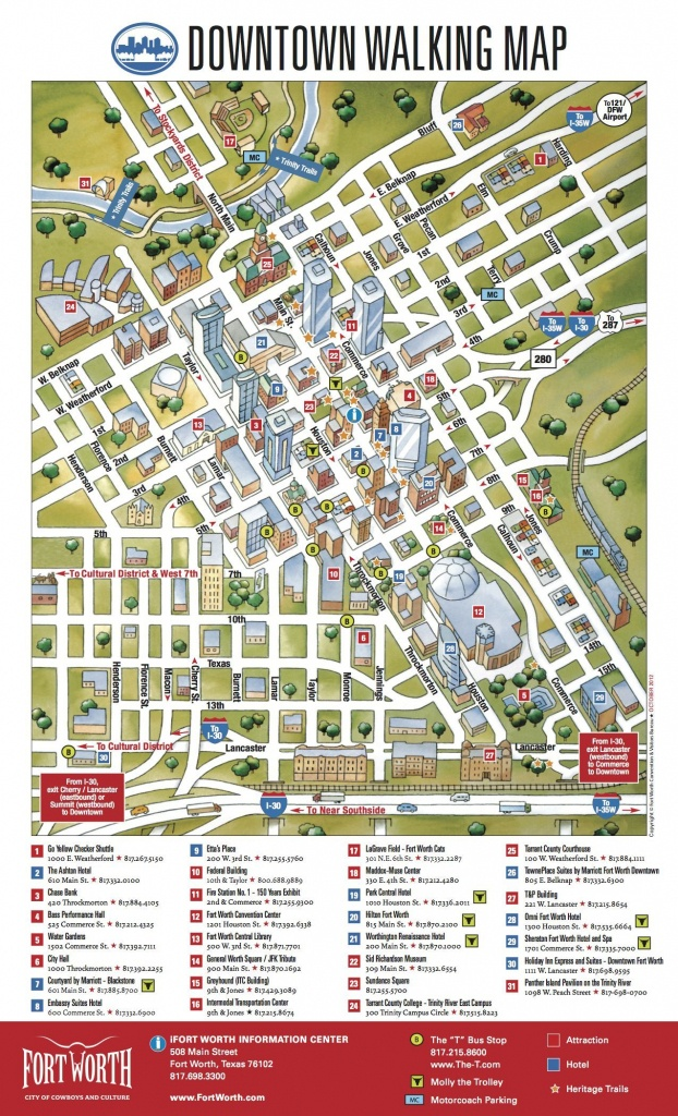 Downtown Walking Map   Fort Worth Maps In 2019   Fort Worth Downtown - Map Of Downtown Dallas Texas