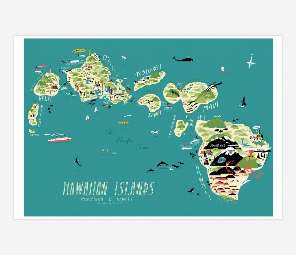 Edward Juan - Hawaiian Islands At Buyolympia - Printable Map Of Hawaiian Islands