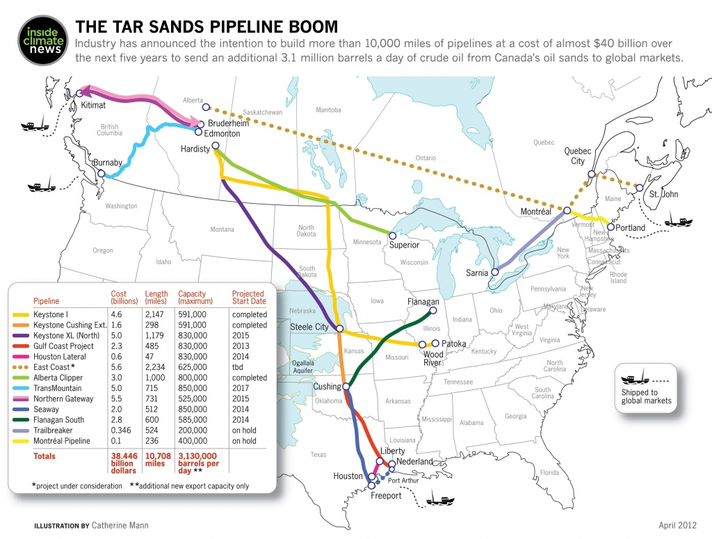 Exclusive Map: The Tar Sands Pipeline Boom | Insideclimate News - Keystone Pipeline Map Texas