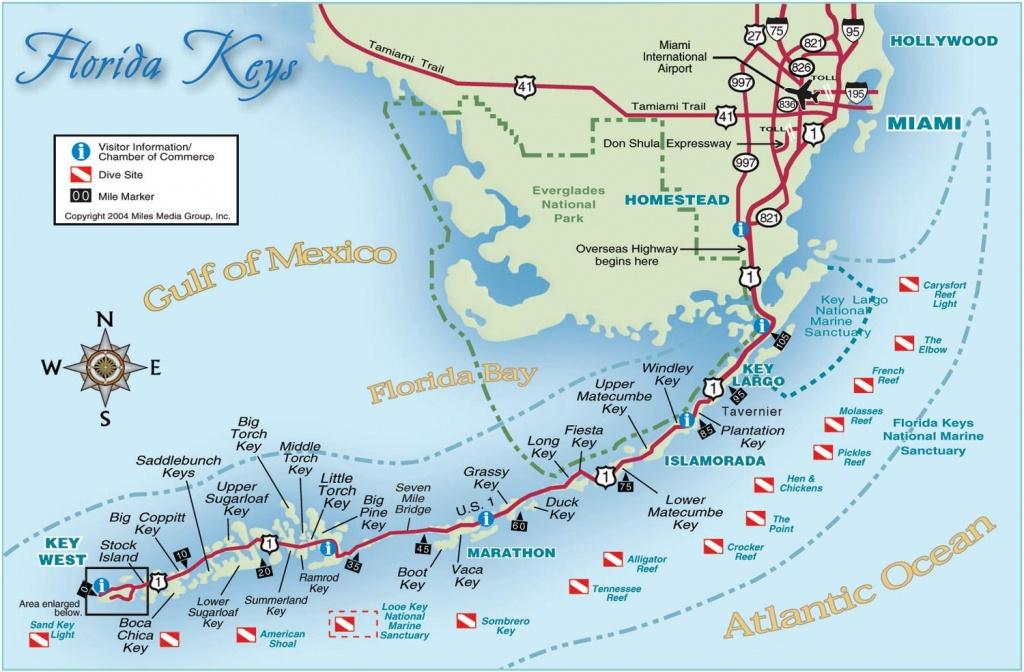 Florida Keys And Key West Real Estate And Tourist Information - Detailed Map Of Florida Keys