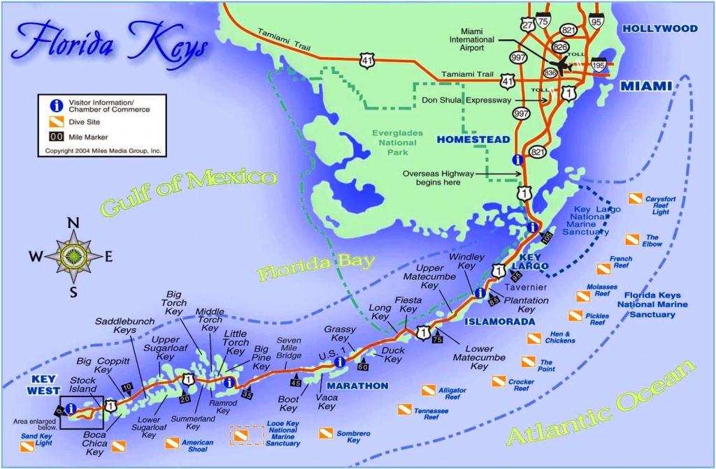Florida Keys | Florida Road Trip | Key West Florida, Florida Travel - Florida Keys Snorkeling Map
