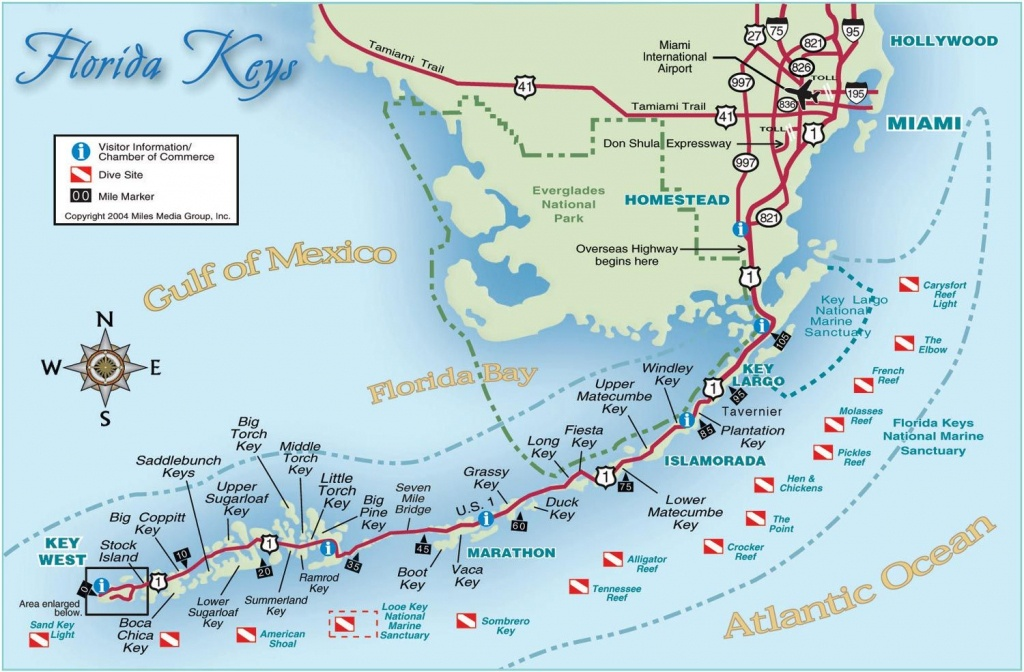 Florida Keys | Key West | Florida Keys Hotels, Key Largo Florida - Cayo Marathon Florida Map