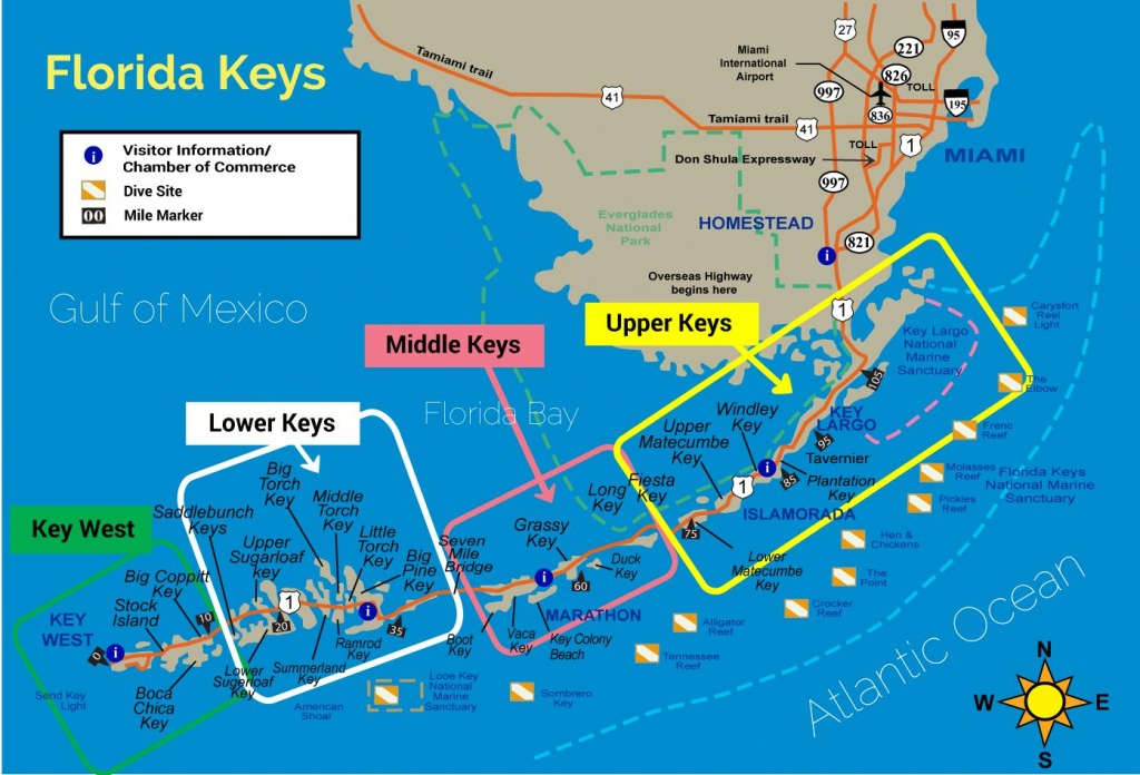 Florida Keys Map - Florida Keys Experience - Cayo Marathon Florida Map