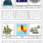 Free Printable Australia Day Learning Packet | Geography Ideas   Map Symbols For Kids Printables