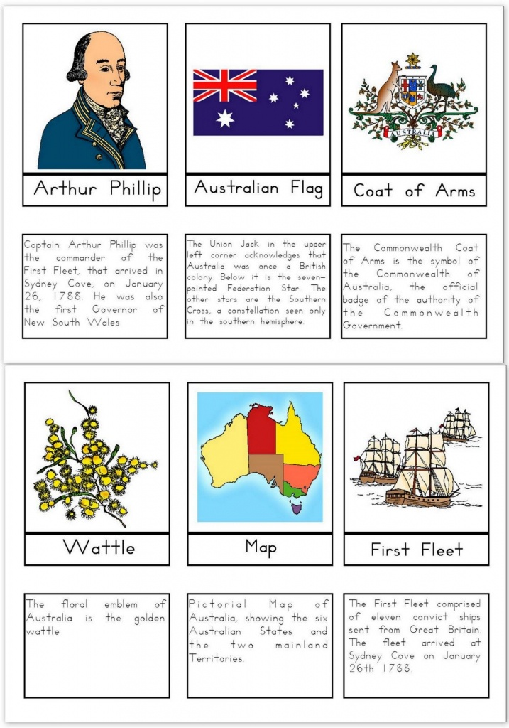 Free Printable Australia Day Learning Packet | Geography Ideas - Map Symbols For Kids Printables