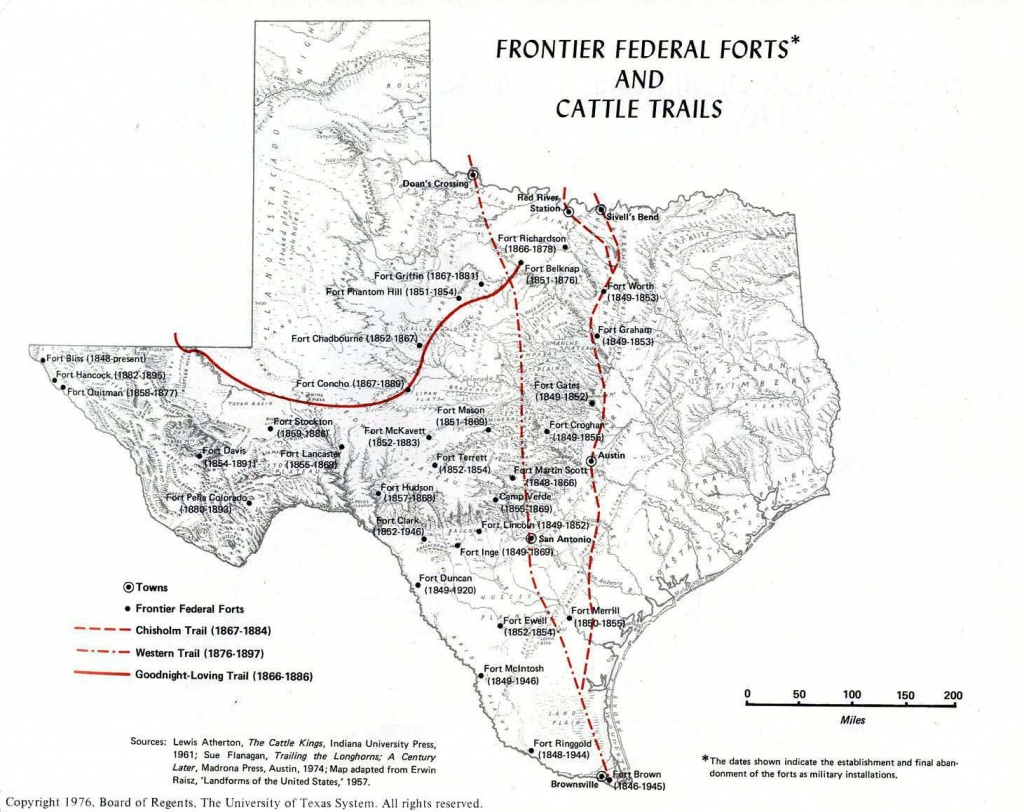 Frontier Federal Forts And Cattle Trails In Texas Historical Map - Texas Forts Trail Map