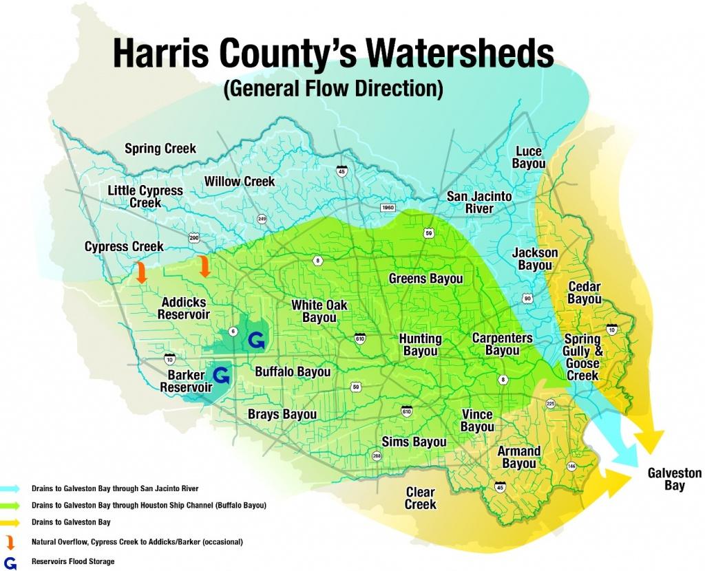 Hcfcd - Drainage Network - Harris County Texas Flood Map