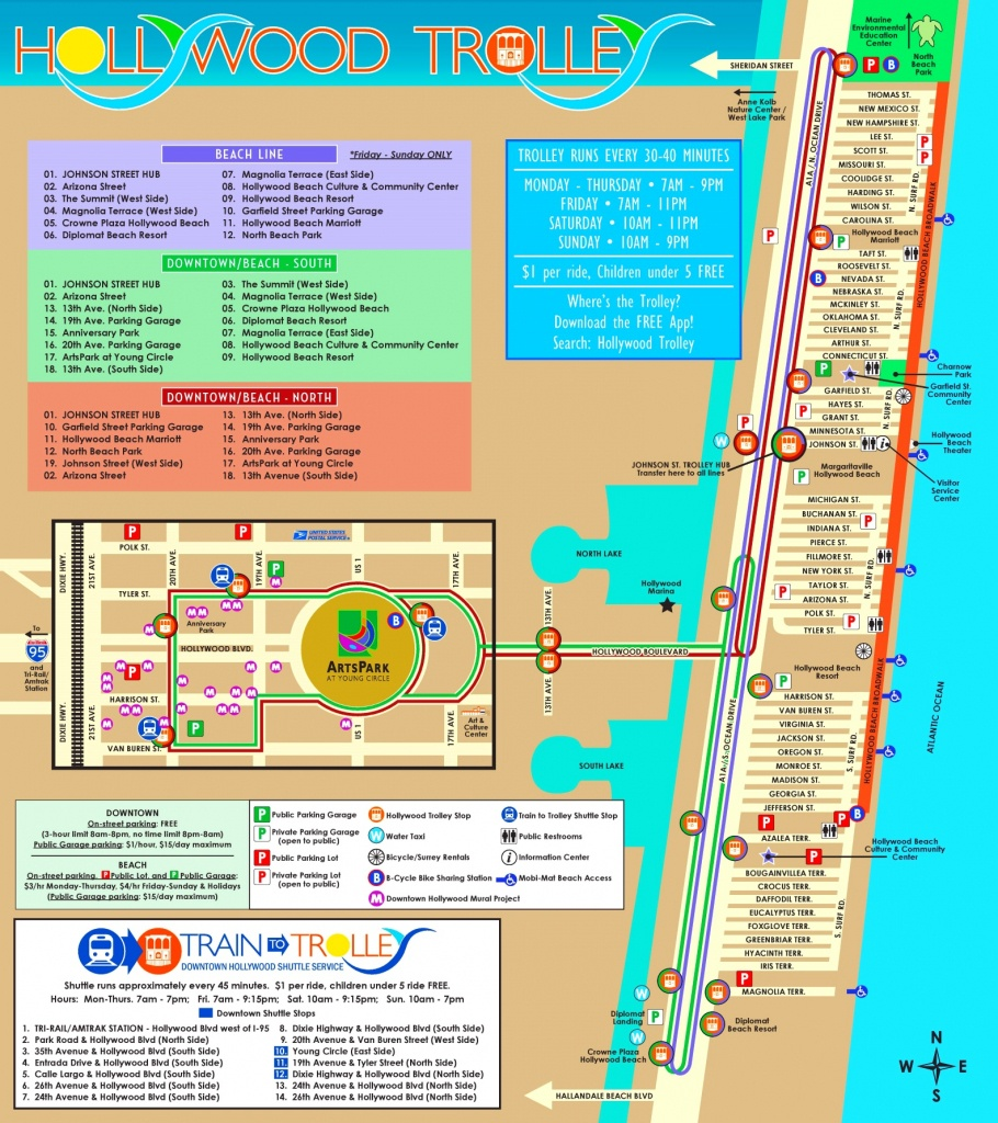 Hollywood (Florida) Tourist Map - Map Of Hotels In Hollywood Florida