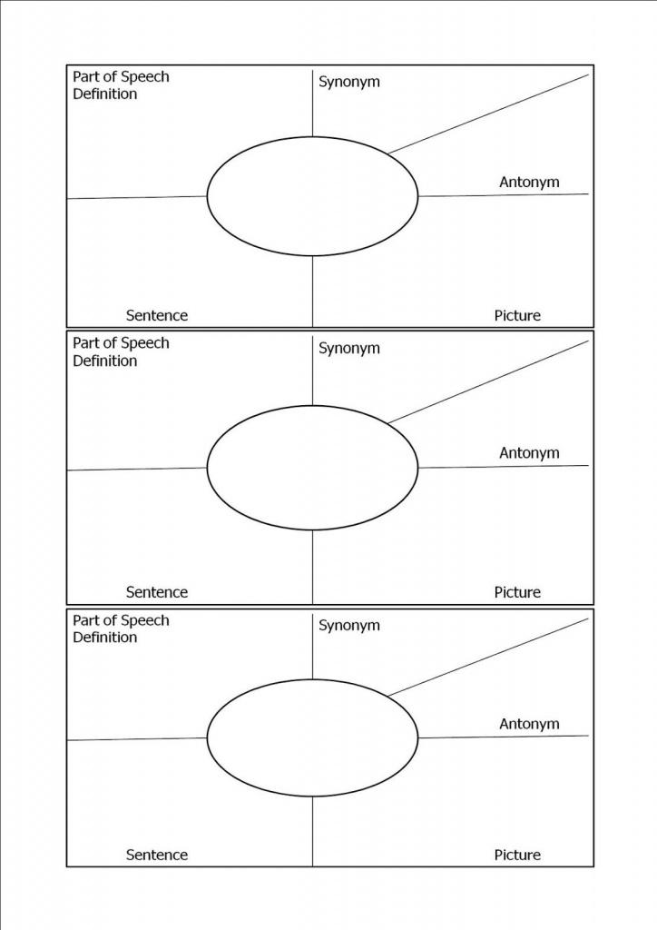 Kinsella Vocabulary Template Printable | Vocabulary Chart Template - Vocabulary Maps Printable Free