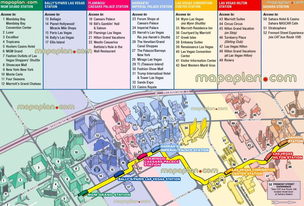 Las Vegas Maps - Top Tourist Attractions - Free, Printable City - Printable Map Of Las Vegas Strip