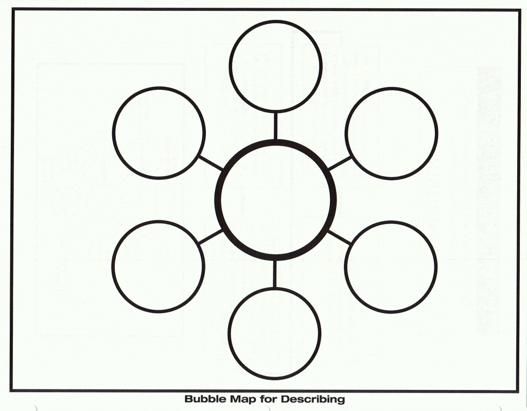 Learning Resources - Ms. Taylor's Classroom! - Bubble Map Template Printable