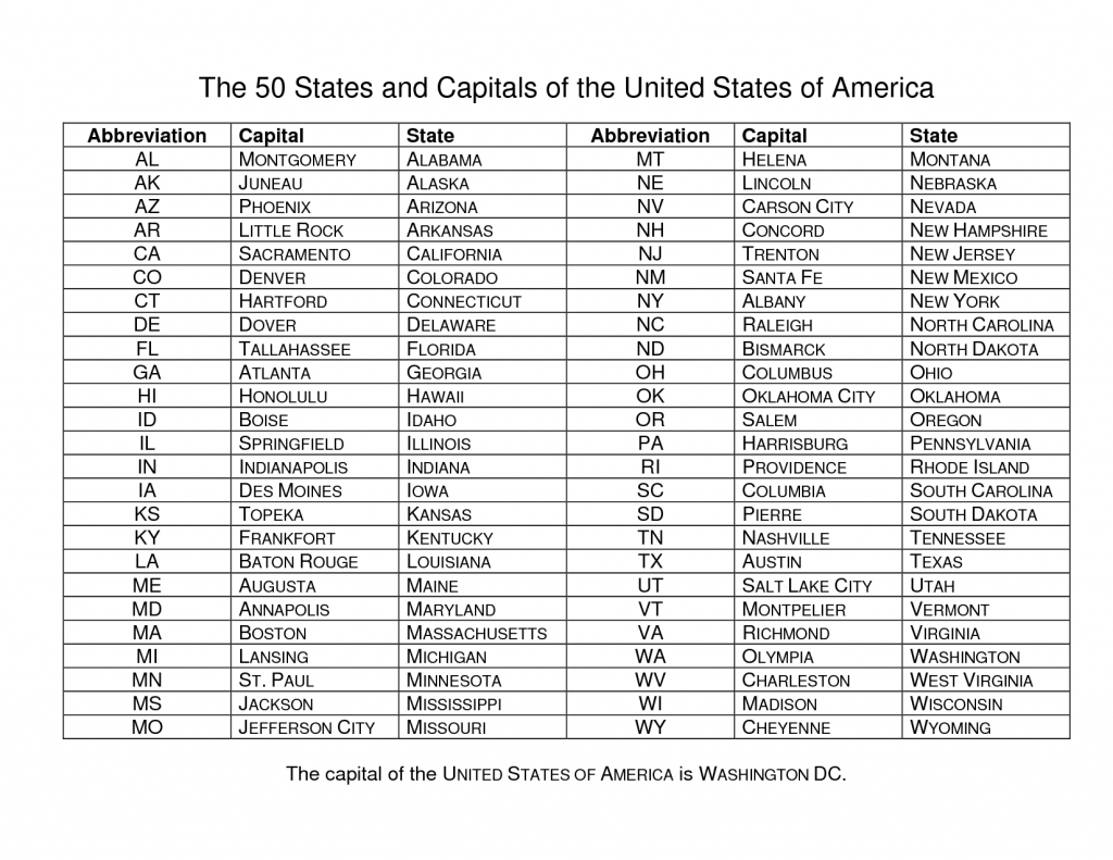 List Of All The United States, States & Capitals - Google Search - 50 States And Capitals Map Quiz Printable