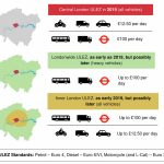 London's New Ultra Low Emission Zone Reduces Pollution, Sickness - Ultra Low Nox Requirements California Map