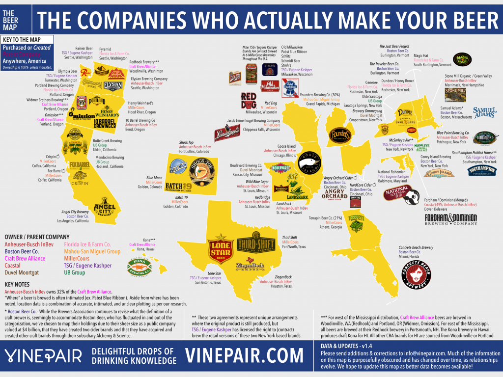 Map: The Companies Who Actually Make Your Beer | Vinepair - California Brewery Map
