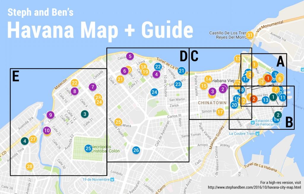 Map: What To Eat And See In Havana, Cuba | Steph And Ben's Travels - Havana City Map Printable
