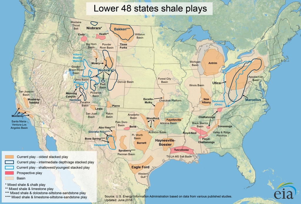 Maps: Oil And Gas Exploration, Resources, And Production - Energy - Texas Oil Fields Map