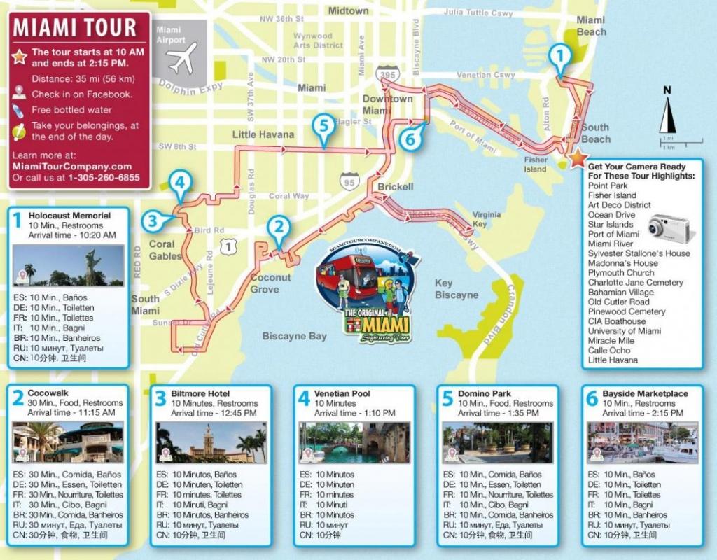 Miami Attractions Map - Miami Tourist Attractions Map (Florida - Usa) - Florida Attractions Map