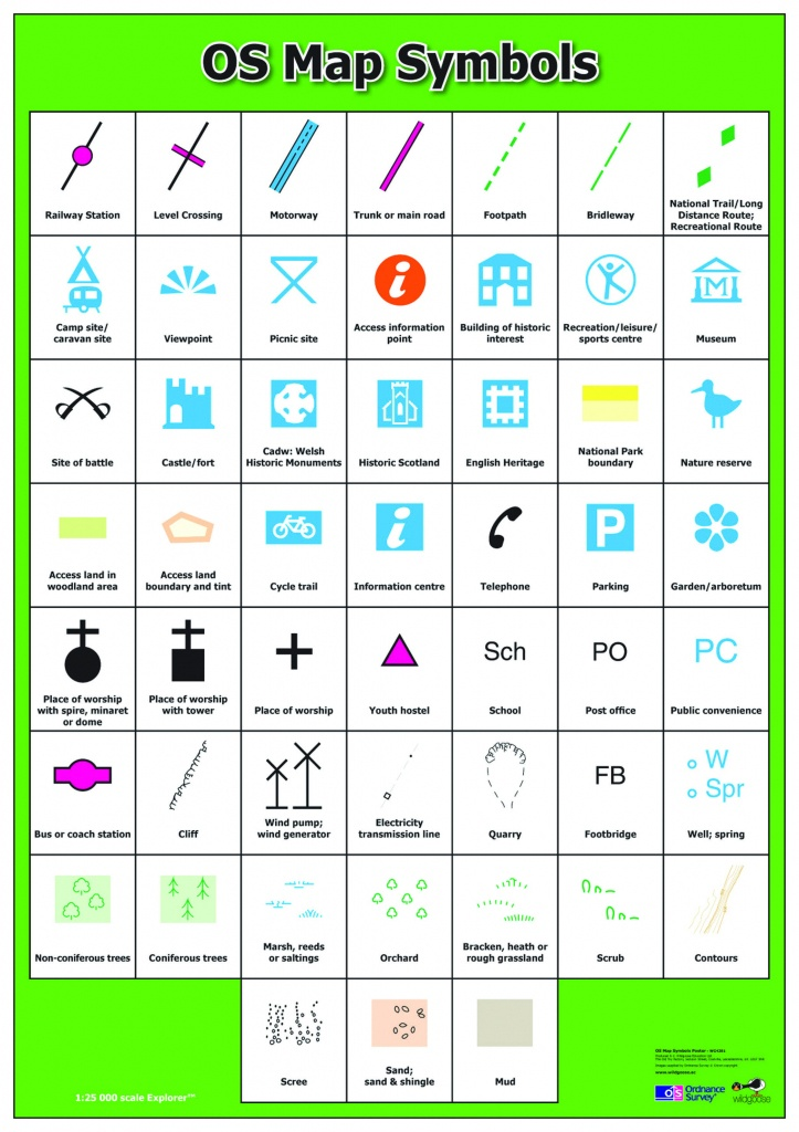 Ordnance Survey Legend Symbols - Google Search | Teacher's Ideas - Map Symbols For Kids Printables