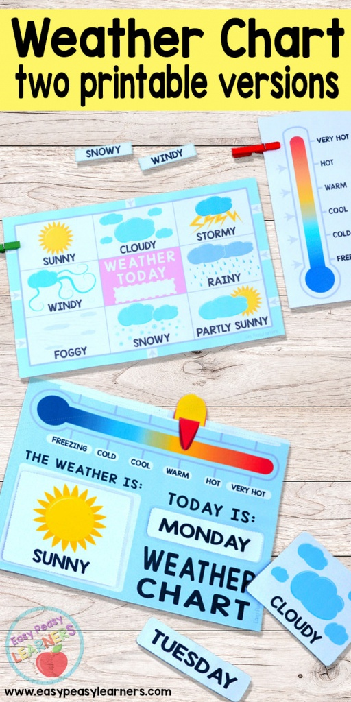 Printable Weather Charts - Easy Peasy Learners - Printable Weather Map
