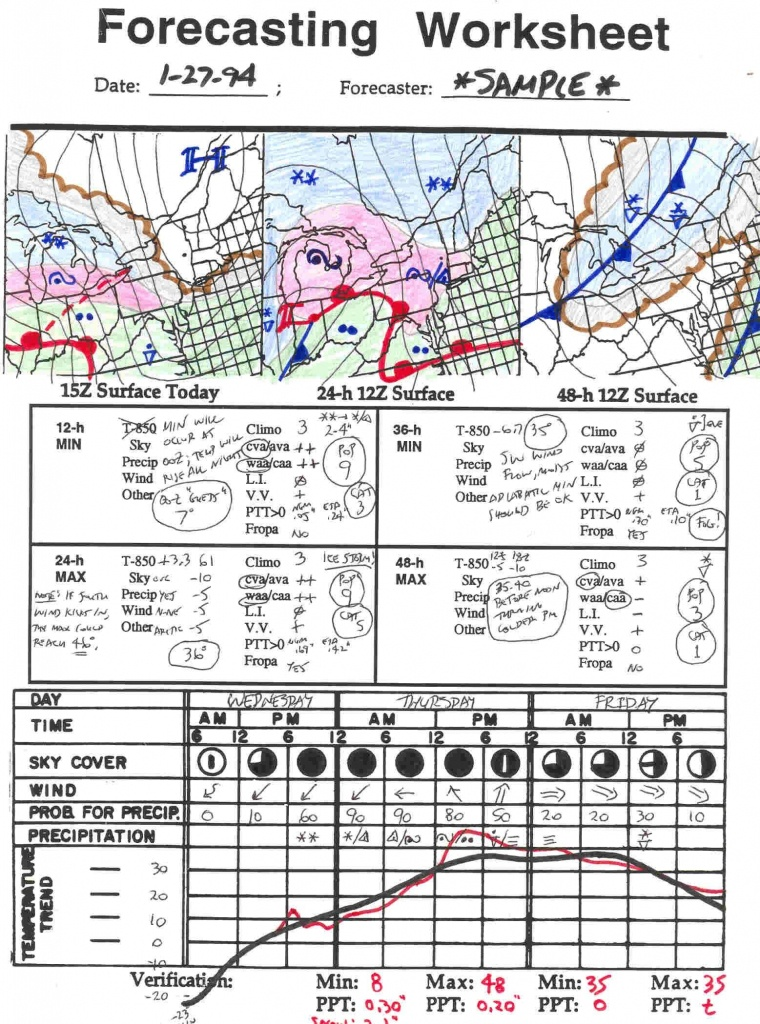 Reading A Weather Map Worksheet | Briefencounters - Free Printable Weather Map Worksheets