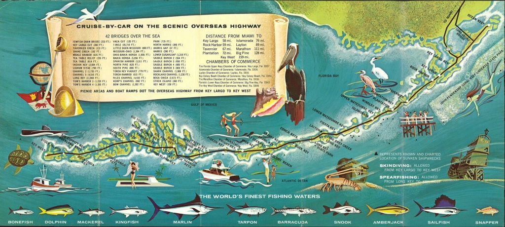 Retro Style 1960S Tourist Map Of The Florida Keys. [2844 × 1278] In - Show Me A Map Of The Florida Keys