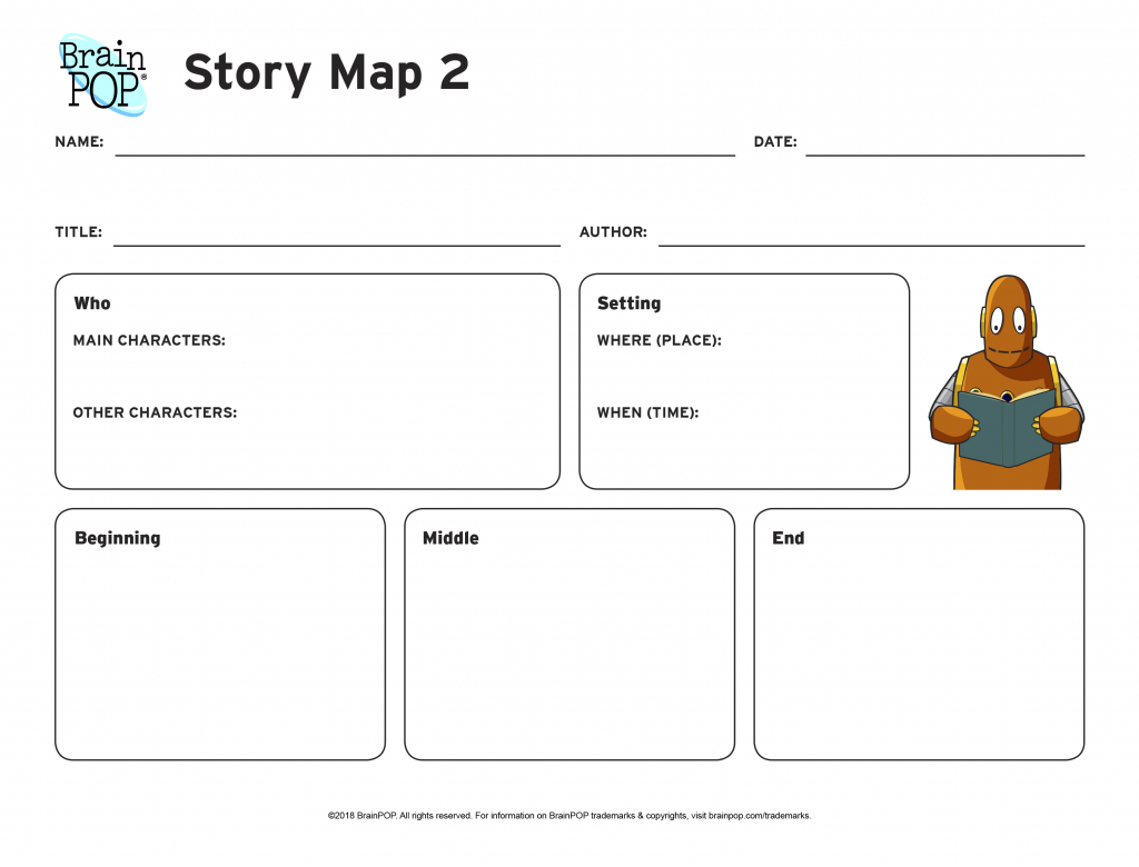 Story Map Graphic Organizer | Brainpop Educators - Printable Character Map