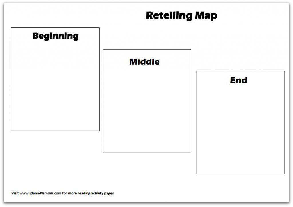 picture relating to Story Maps Printable referred to as Printable Tale Map No cost Printable