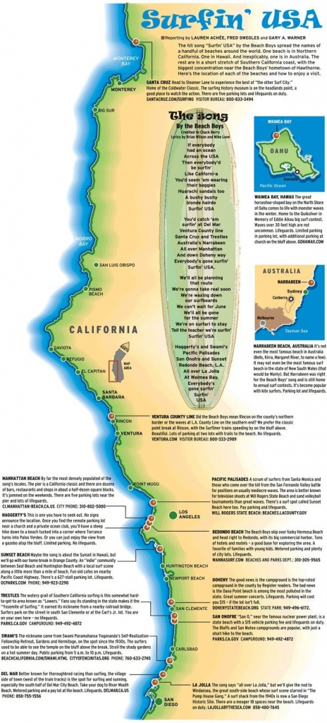 """Surfin' Usa"""" Map 