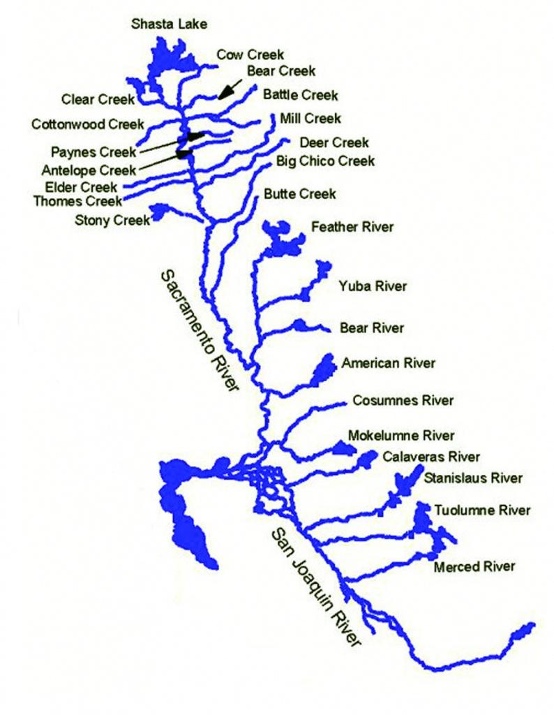 Text - California Waterways Map