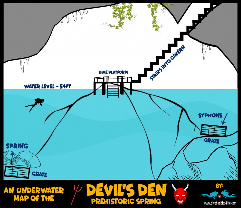 The Prehistoric Spring Of The Devil's Den Underwater Map In Florida - Florida Springs Diving Map