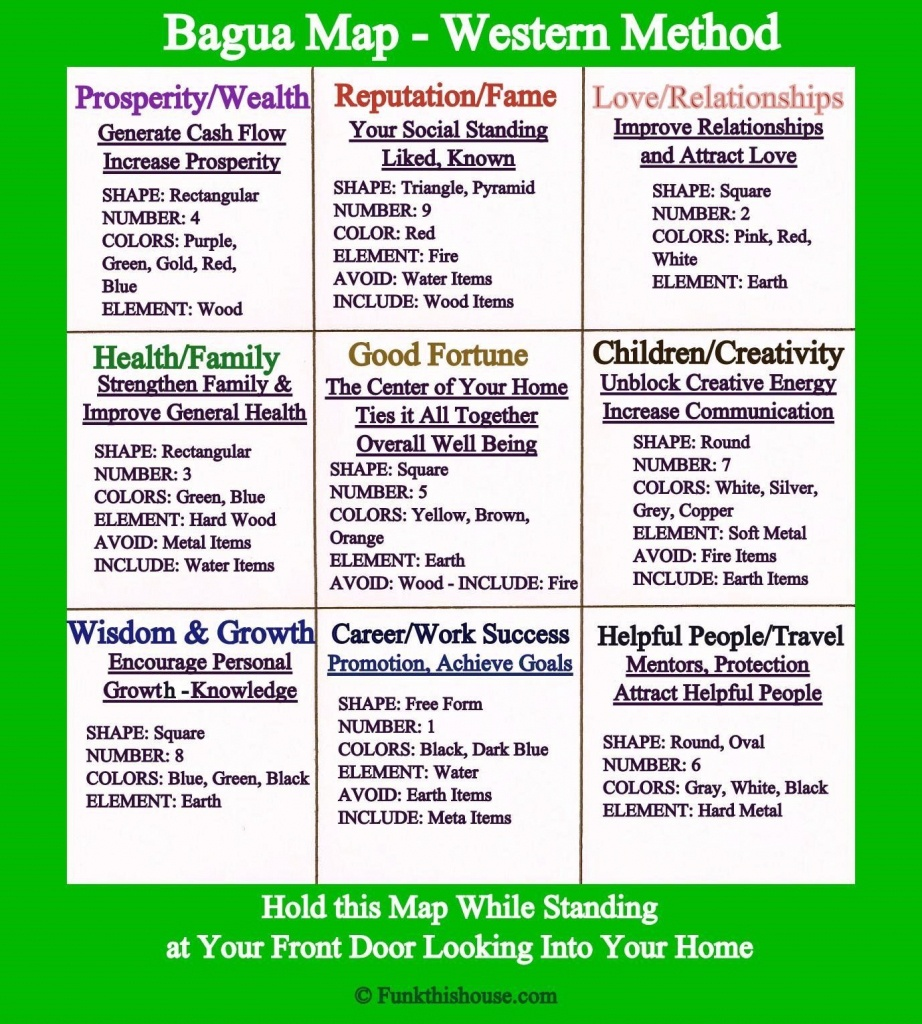 Understanding The Basics Of Feng Shui Home Decor | Feng Shui | Feng - Bagua Map Printable