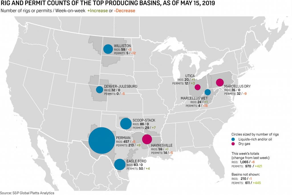 Us Oil And Gas Rig Count Fallssix On The Week To 1,065: Platts - Texas Rig Count Map