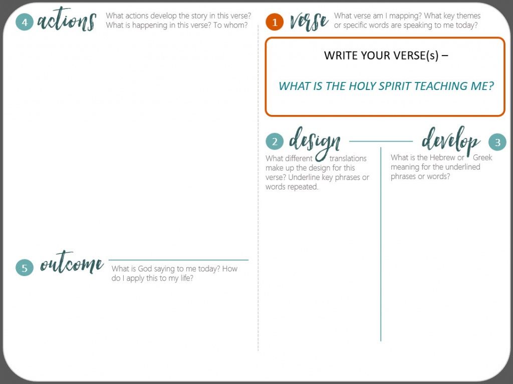 Verse Mapping 101: Steps To Study The Bible Like Never Before - Verse Mapping Printable