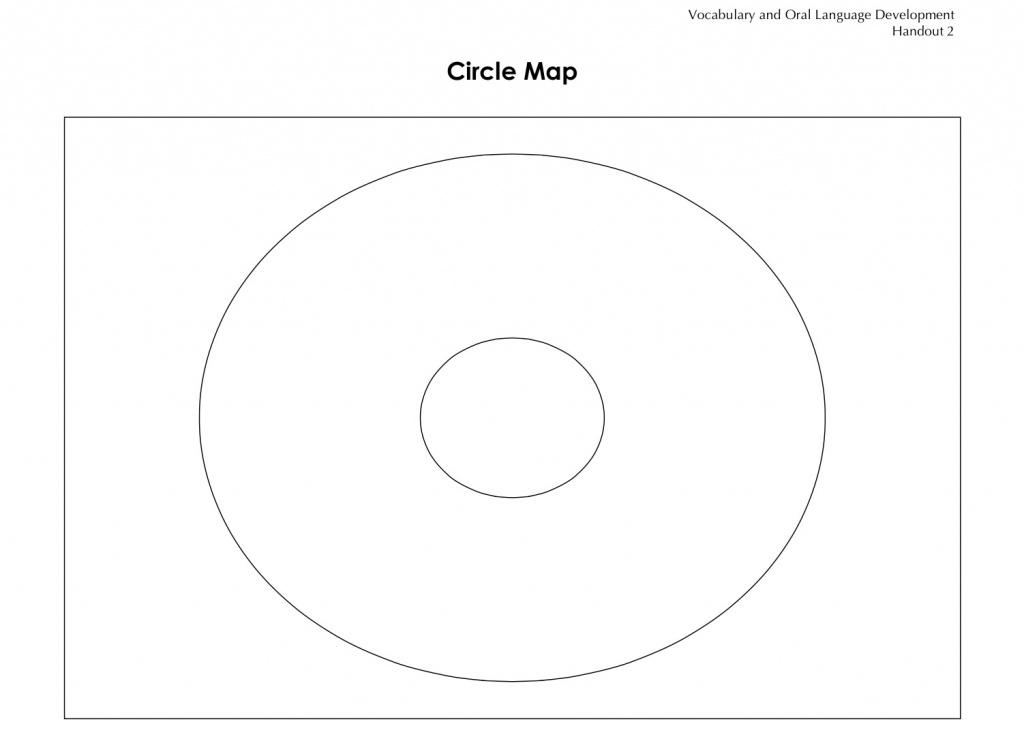 Vocabulary Graphic Organizer: Circle Map | Building Rti - Free Printable Circle Map Template