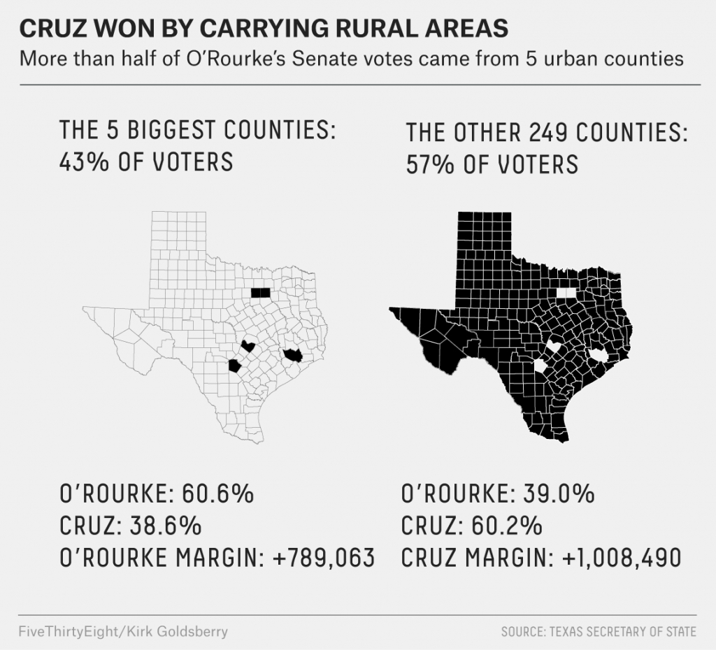 What Really Happened In Texas | Fivethirtyeight - Beto For Texas Map