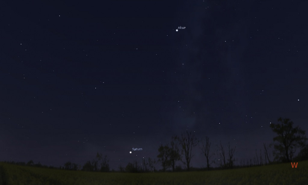 What's Up In Tonight's Sky – Beckstrom Observatory - Southern California Night Sky Map